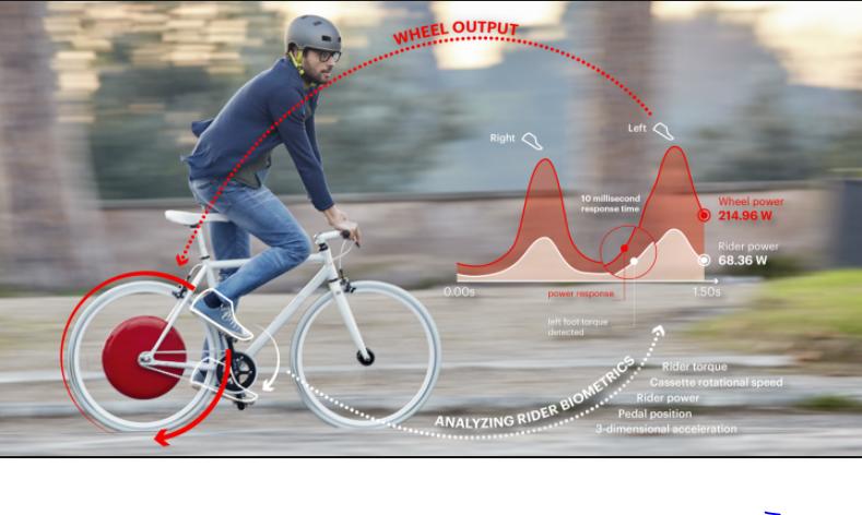 Bicicletas são a solução?